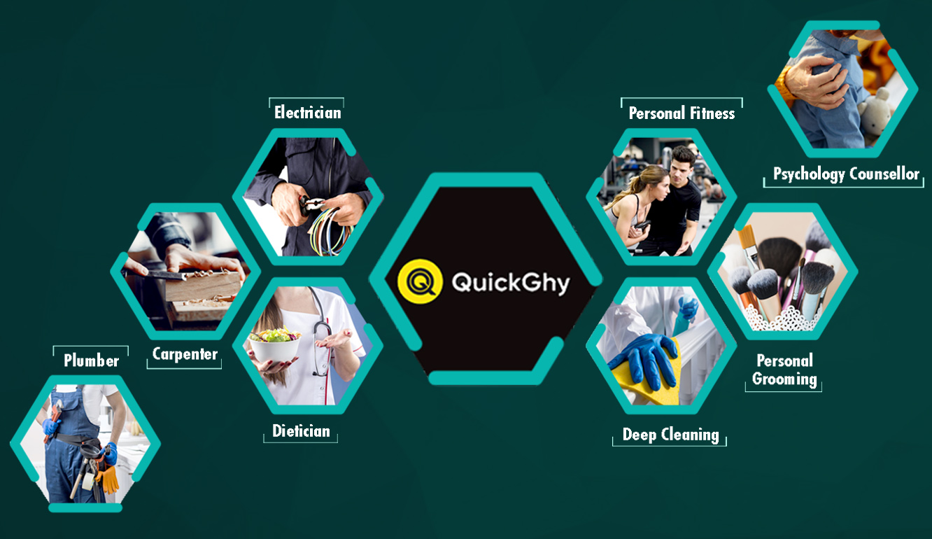 Quick Ghy sets to pose as Guwahati's answer to UrbanClap